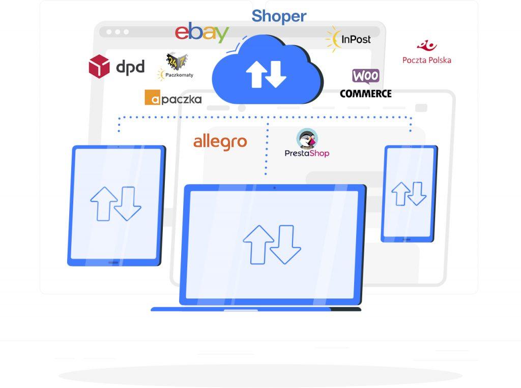sklepy e-commerce Nowy Targ